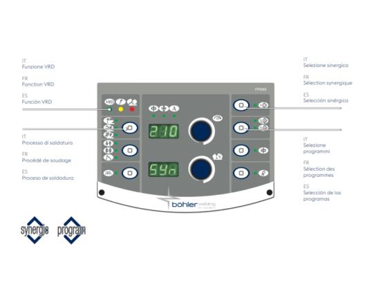 interface Rapide steel